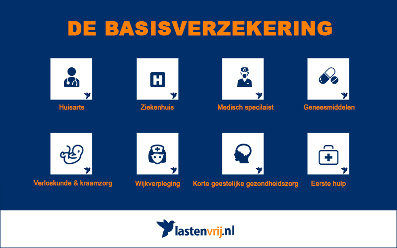 eigen risico 2016 zorgverzekering